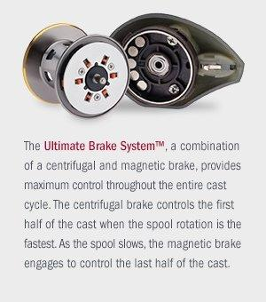 Ultimate Braking System